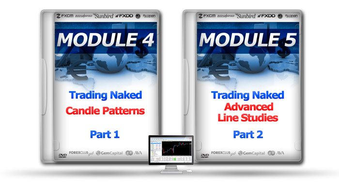 MODULES 4 & 5: Trading Naked